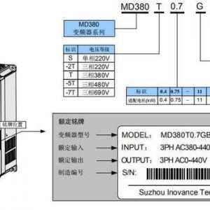 变频器额定电流和容量的选择