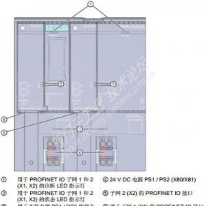 西门子S7-1500通过PN/PN Coupler 通信