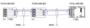 三菱FX3u通过485通讯N:N方式