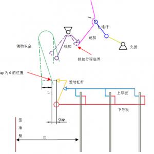 电动机断路器工作原理_最小整定电流值的动作一致性影响合格率