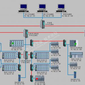 采用PN-IO的方式实现315-2PN/DP与多个子站PLC通讯